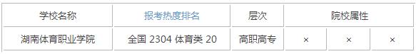 2015年湖南体育类大学排名