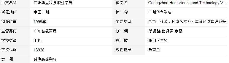 广州华立科技职业学院介绍