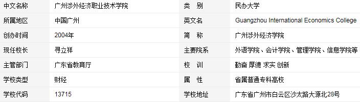 广州涉外经济职业技术学院介绍