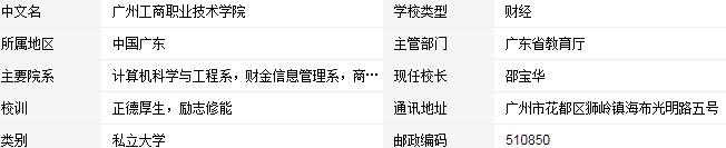 广州工商职业技术学院介绍