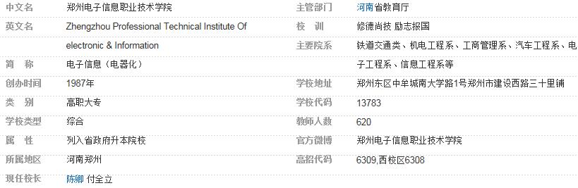 郑州电子信息职业技术学院介绍