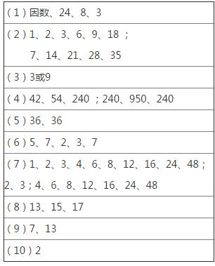 人教版五年级下册数学10.2第2单元测试卷课时练答案